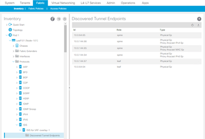 Solved: How to see Anycast Proxy VTEP addresses    - Cisco