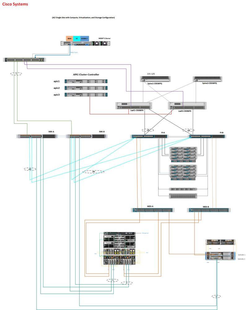 Design Setup - Community Version.jpg