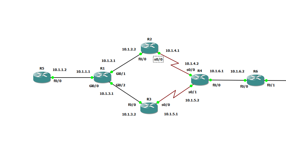 GNS3 Topology.PNG