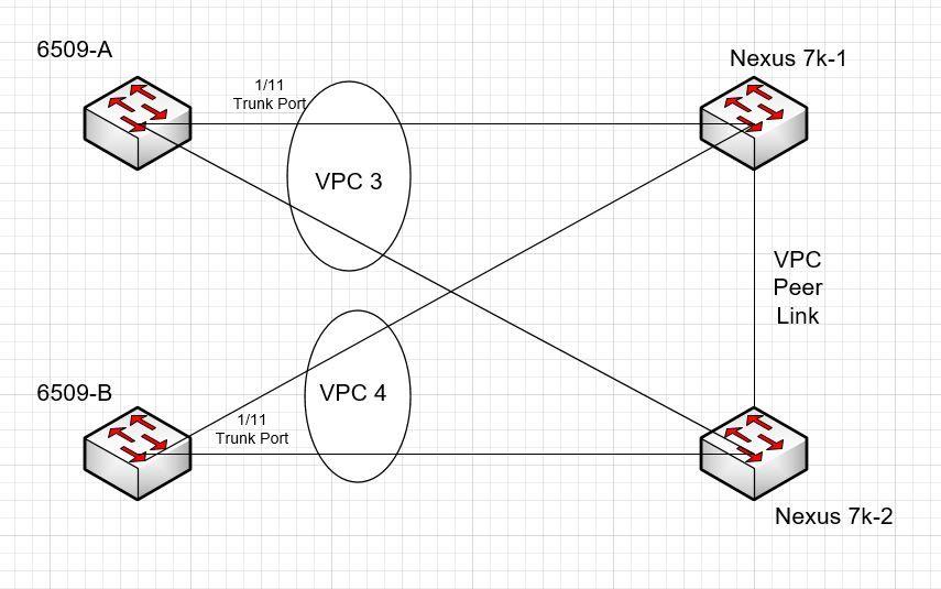 VPC Topology4.JPG