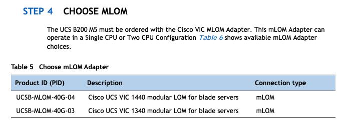 maximum bandwidth cisco ucs MLOM1340 &1    - Cisco Community