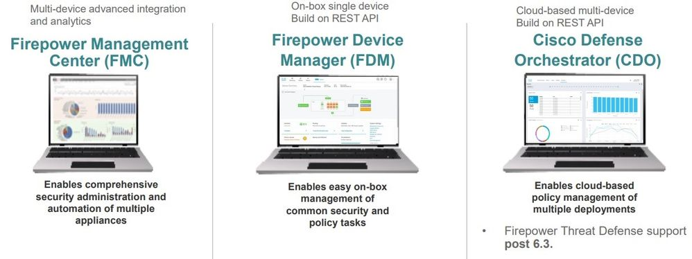 Solved: ASA FTD 6 3 Management - Cisco Community