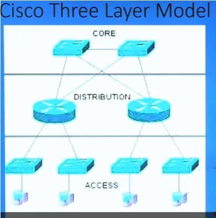 Network-Architecture.jpg