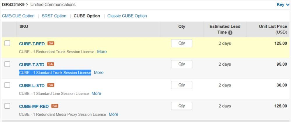 Solved: Cisco CUBE Trunk_Session licenses for G    - Cisco Community