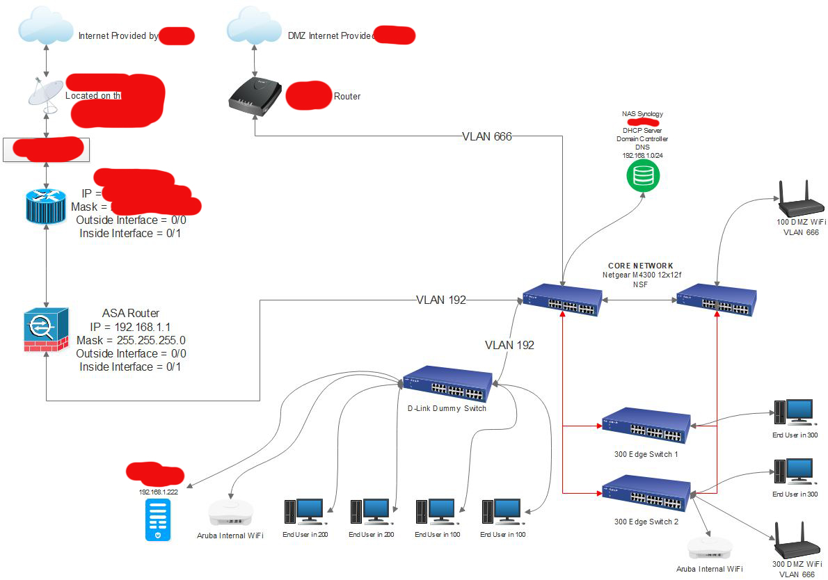 Supernetting and Changing Inside Interf    - Cisco Community