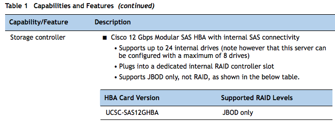 Solved: Unable to create Virtual Disk in Cisco     - Cisco
