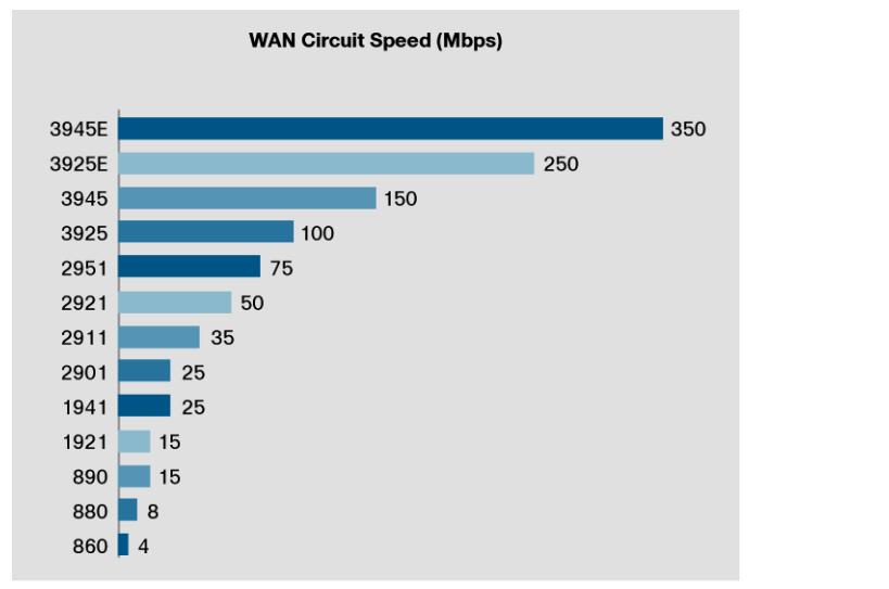 WAN Bandwidth.png
