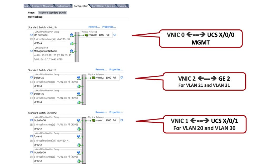 ESXi Host Network Configuration.jpg