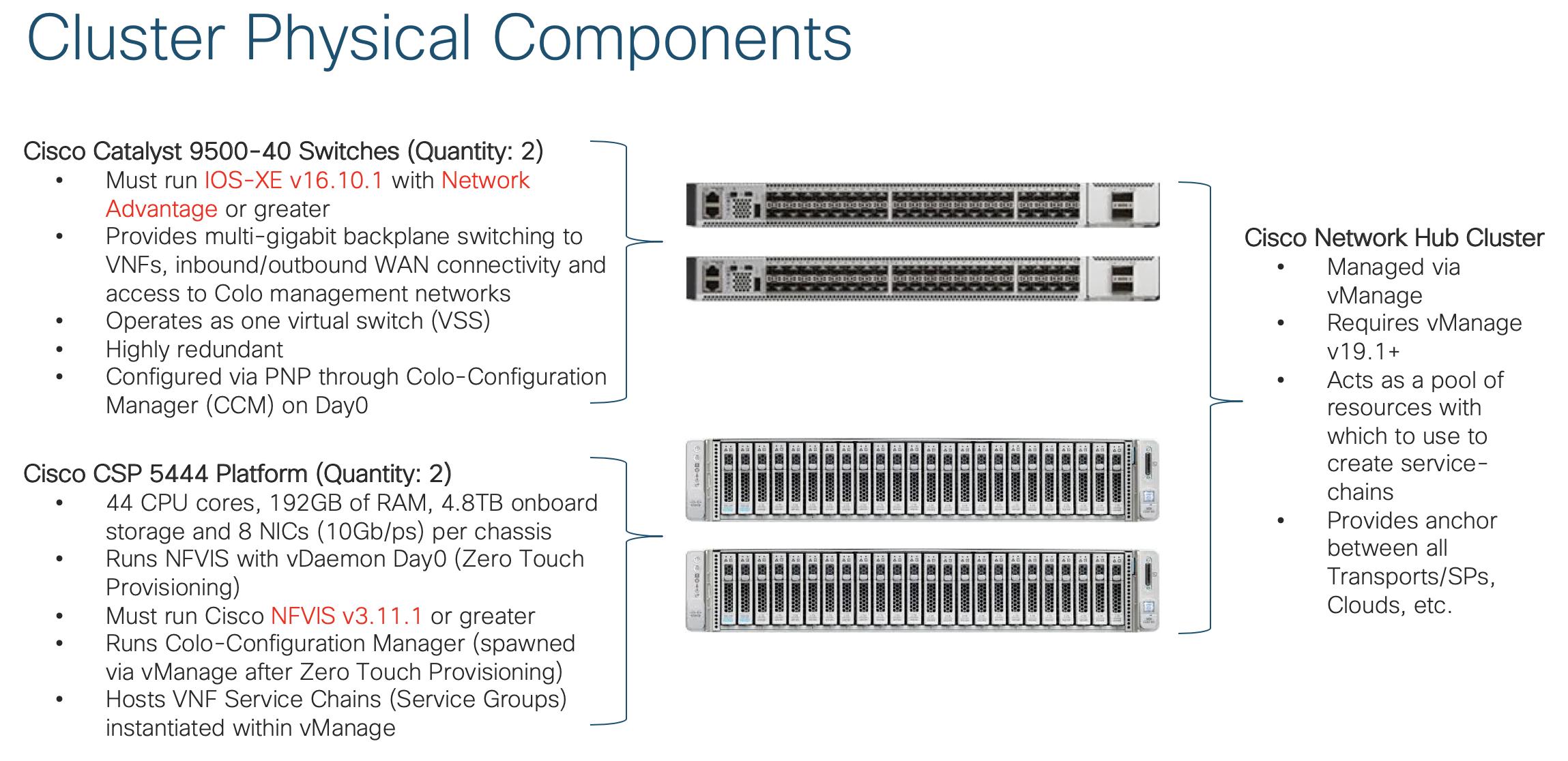Evaluating Cisco SDWAN Cloud onRamp for    - Cisco Community