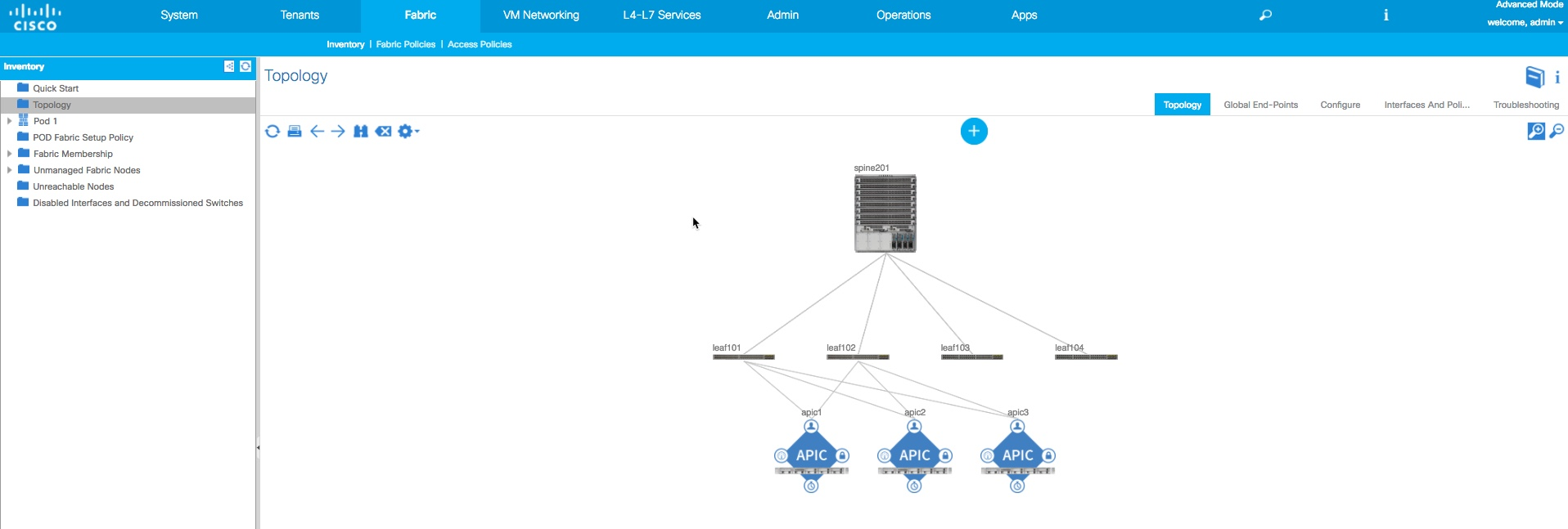 Replacing A Leaf Or Spine Switch In Aci Cisco Community Nexus Smart Wiring Diagram