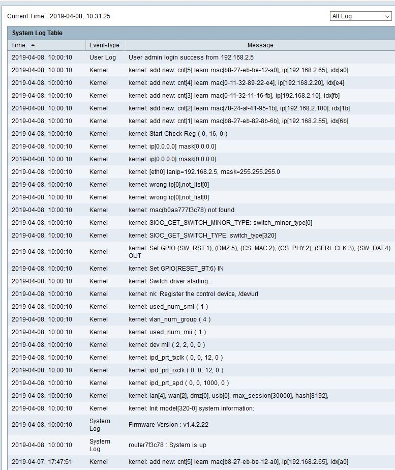 CSCvh65180 - RV320 events are shown by     - Cisco Community
