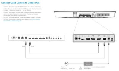 Quad Camera and Webex Room Kit Plus.JPG