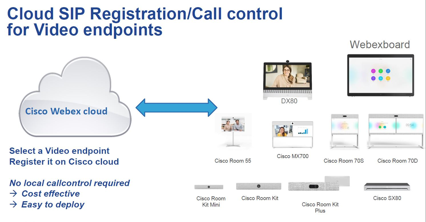 Webex Room Device subscription - overvi    - Cisco Community