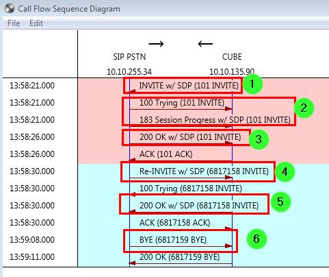 Fax log 01 - sending - diagram.png