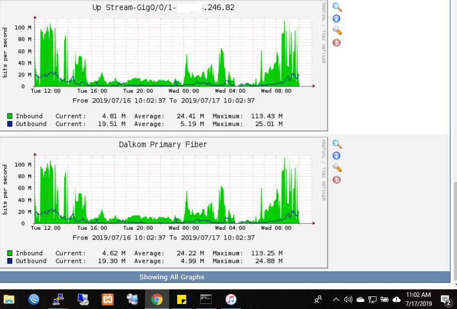 high retransmission and duplicate ack i    - Cisco Community