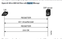 2019-08-26 17_15_22-sip-config-15-mt-book.pdf - Adobe Acrobat Reader DC.png