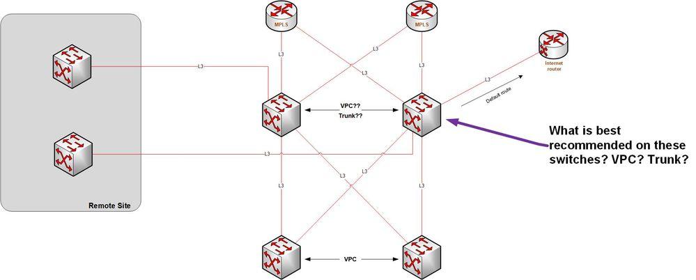 Cisco Discussion.01.jpg