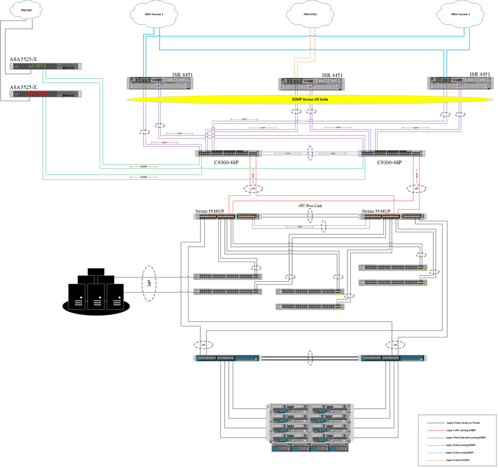Datacenter_Redesign_concepts.png