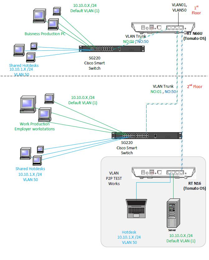 Network Diag1.3.PNG