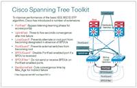 stp toolkit.png