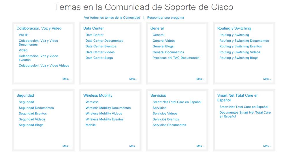 spanish-csc_topics.png