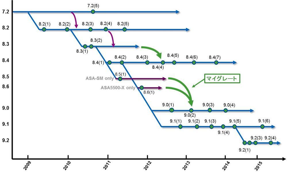 ASA-software-train.JPG
