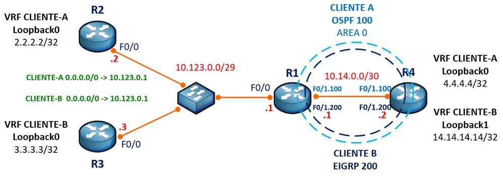 Diagrama VRF SELECTIVO MAIN.PNG